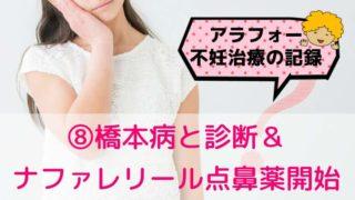 橋本病と診断&ナファレリール点鼻薬開始の記事タイトル画像